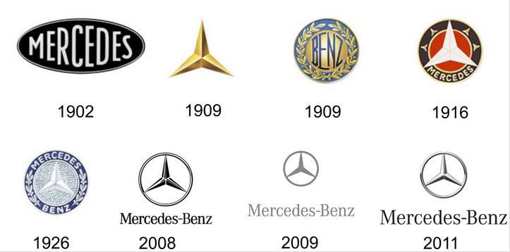 Mercedes Benz logo anlamı ve tarih içinde değişimi