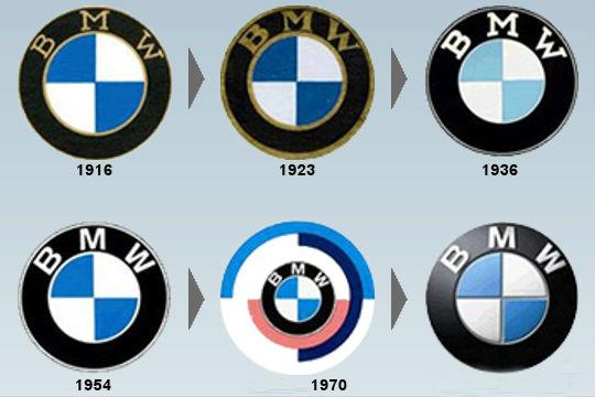 BMW logolarının zaman içindeki değişimi