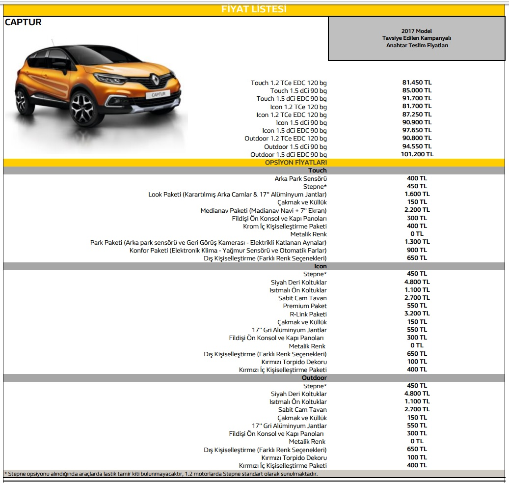 Renault captur yeni fiyat listesi