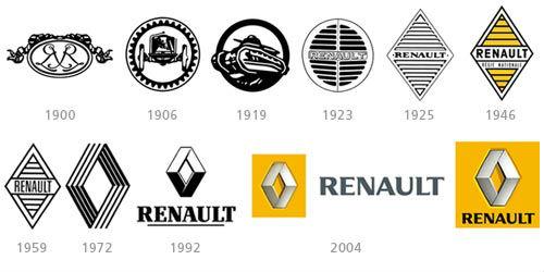Renault logo anlamı ve zaman içindeki değişimi
