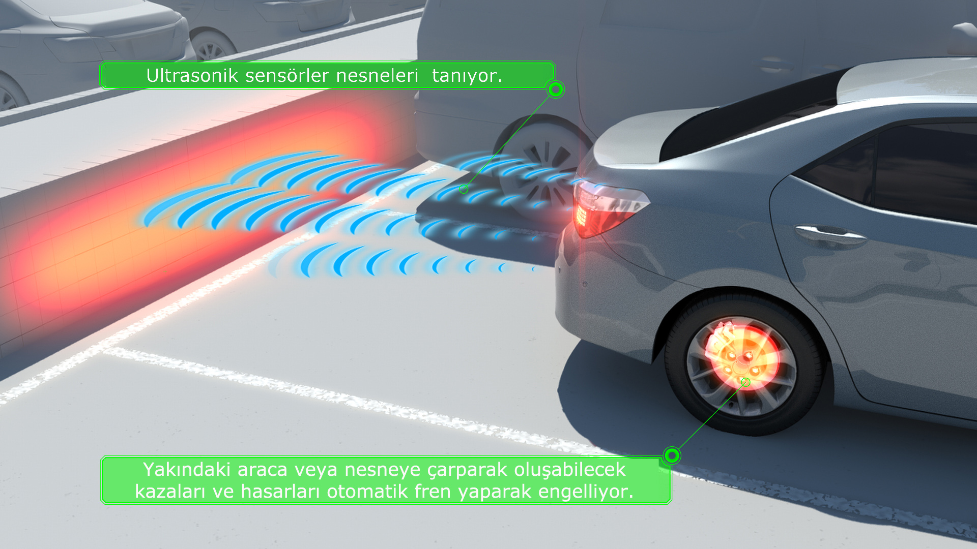 Toyota Akıllı Radar Tanıma Sistemi (ICS)