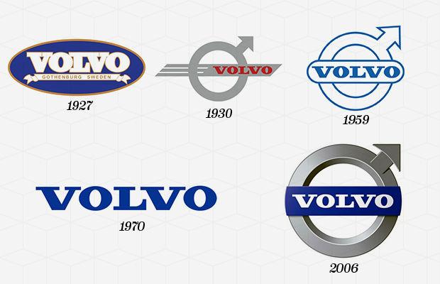 Volvo logo anlamı ve zaman içindeki değişimi